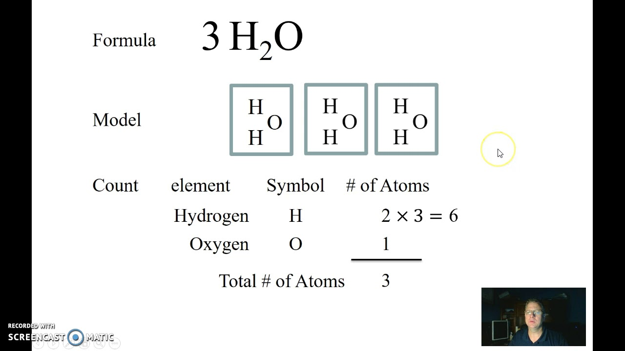 example of chemical formula in chemistry