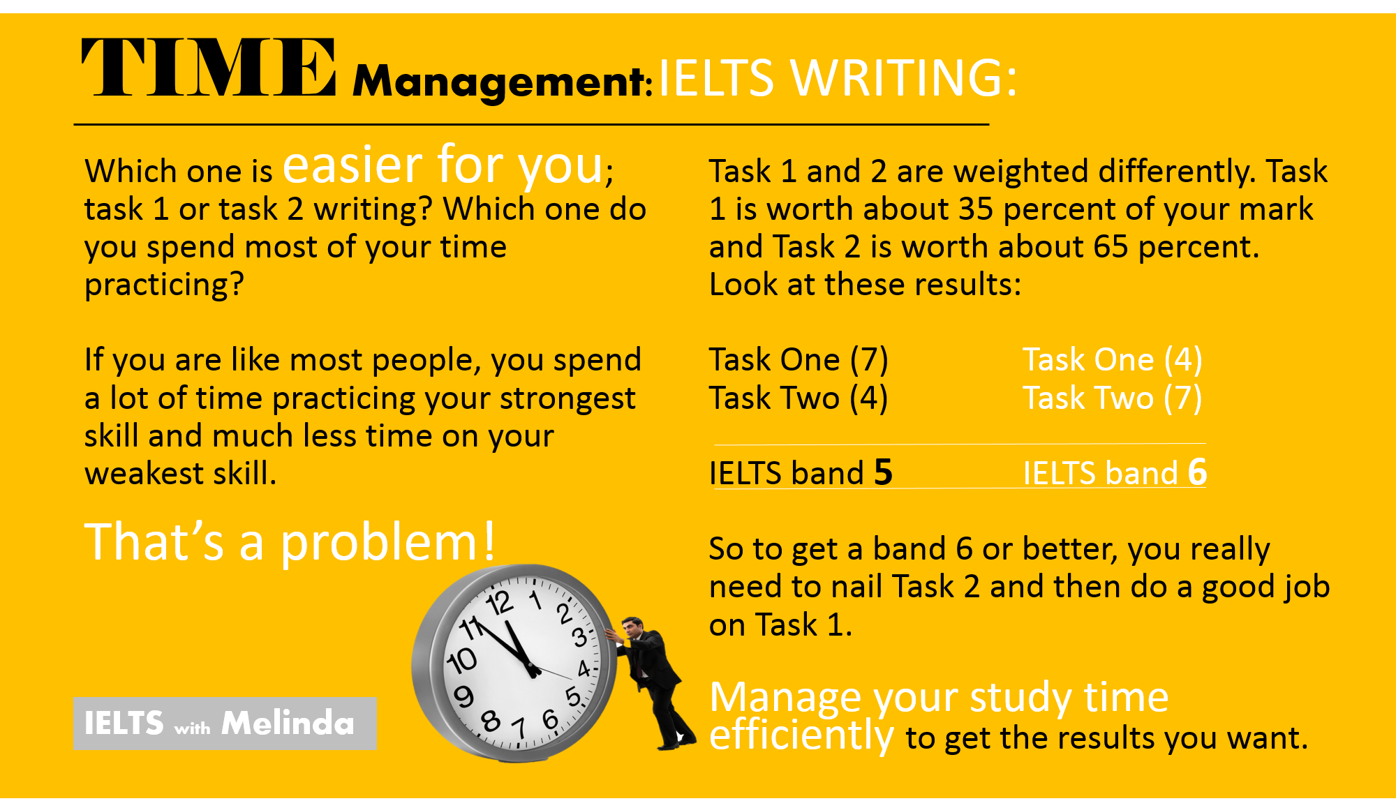 how to write ielts writing task 1 example