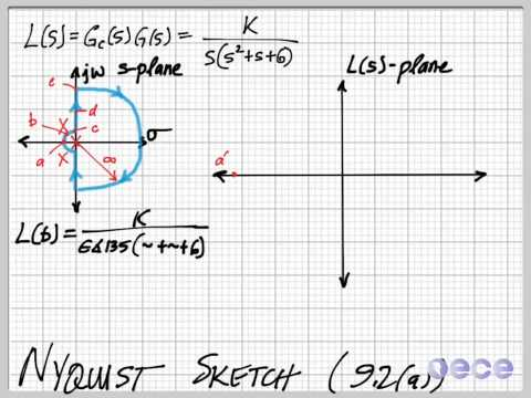 nyquist stability criterion example problems