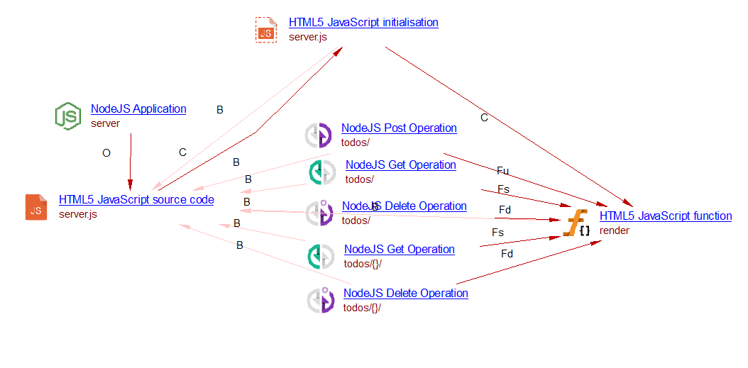 cast in oracle sql example