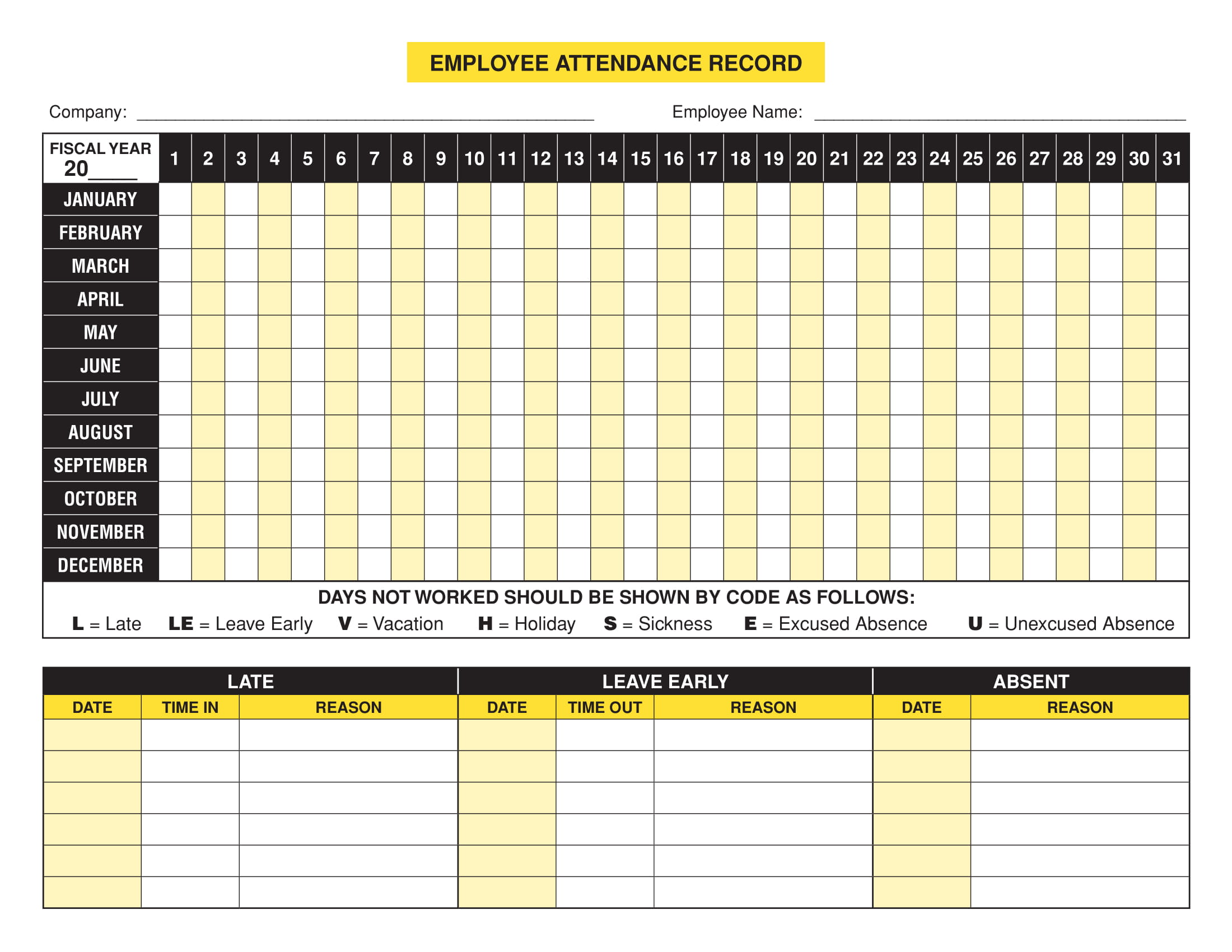 content analysis record sheet example
