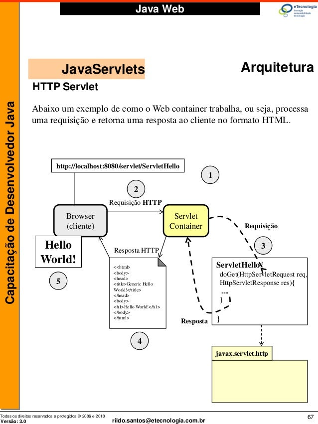 web crawling in java example