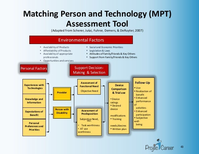 biopsychosocial model of disability example