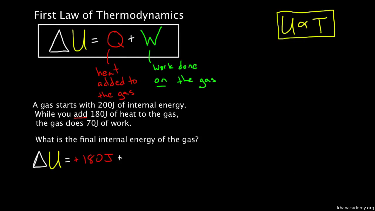 explain first law of thermodynamics with example
