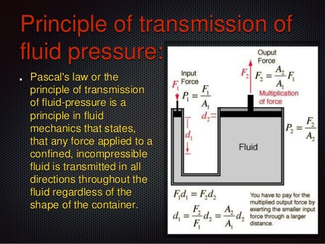 what is an example of an everyday hydraulic system