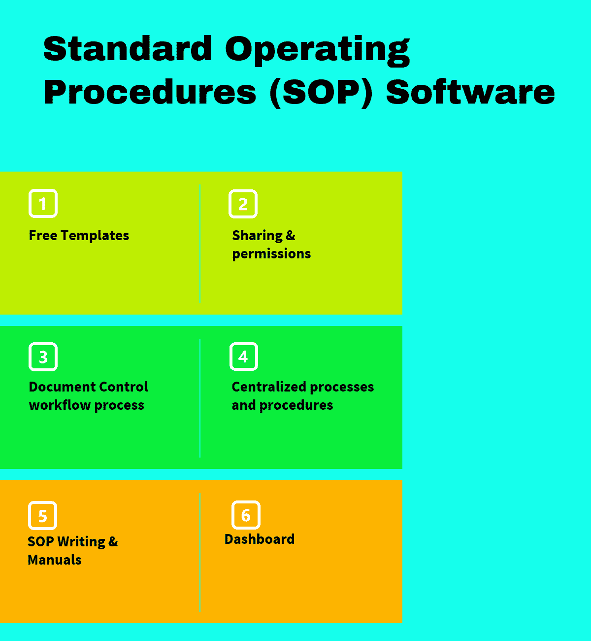 example standard operating procedure for accounting and finance