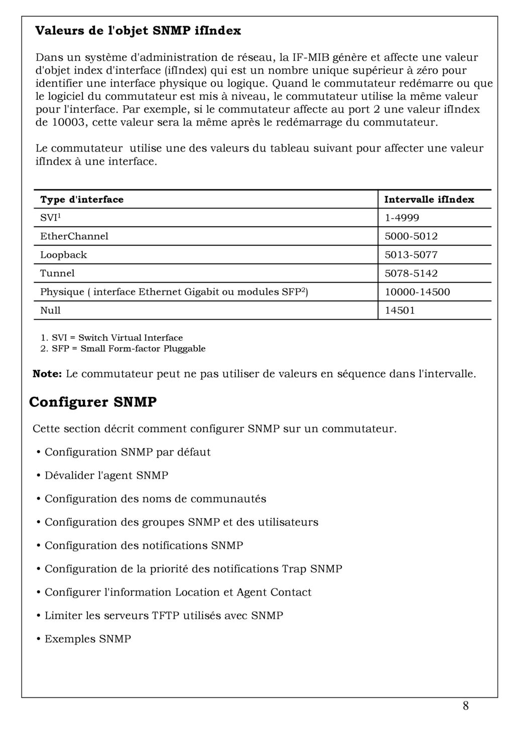 net snmp snmpd conf example