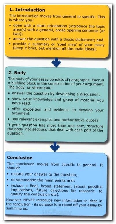 compare and contrast thesis statement example