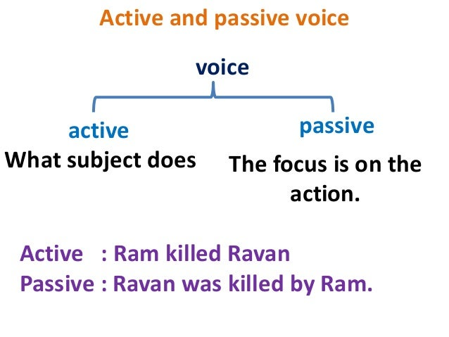 what is passive voice example