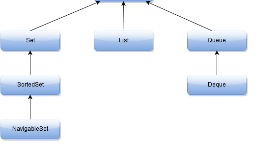 difference between & and && in java with example