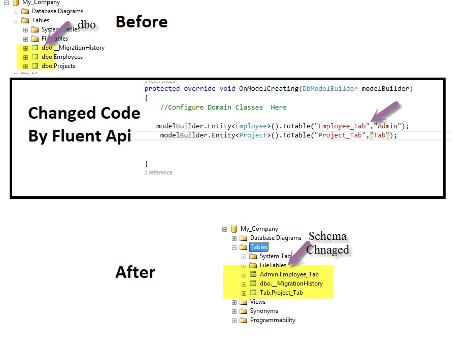 code first approach in entity framework example c#