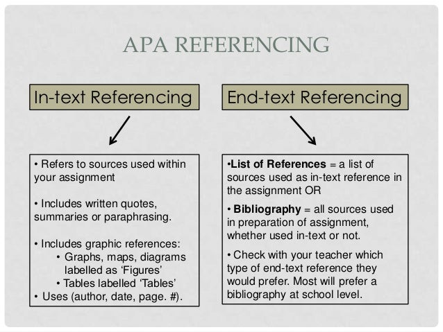 difference between reference and bibliography example