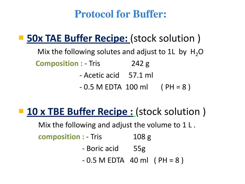 preparation of a buffer solution example