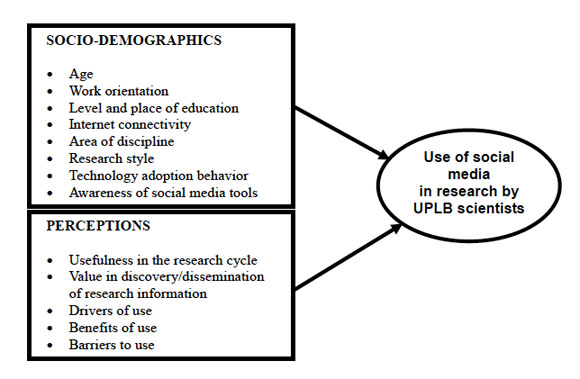 example of correlational research paper