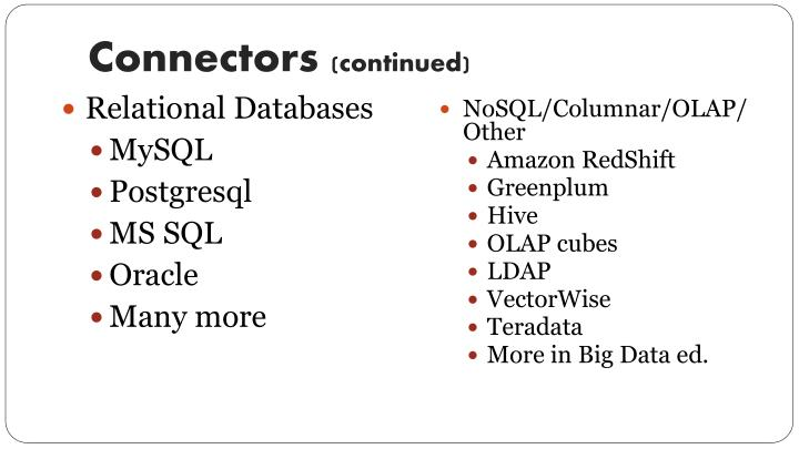 example of olap cube txt or csv file