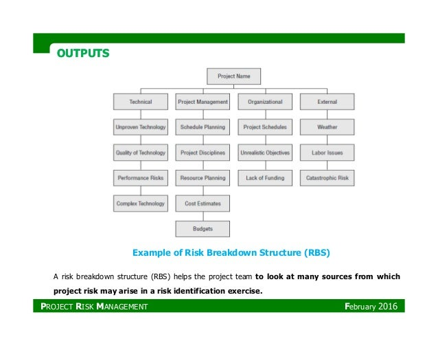 project resource breakdown structure example