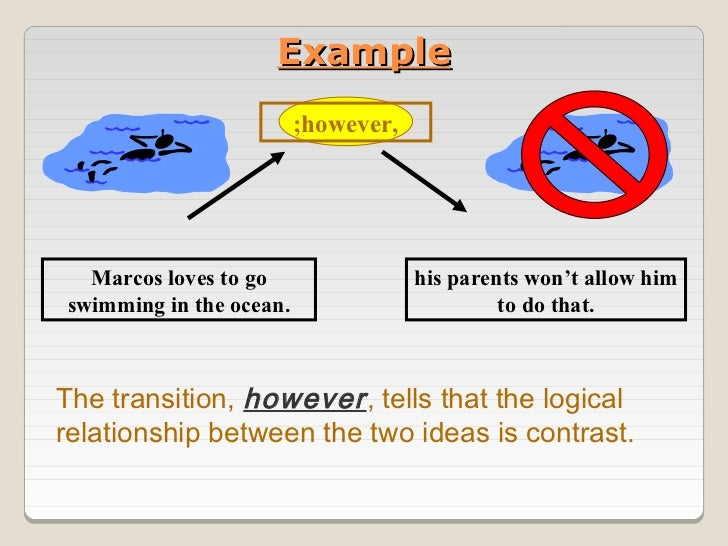 transition words for another example