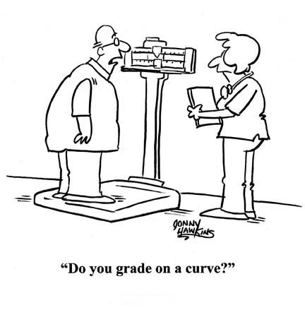 grading on a curve example