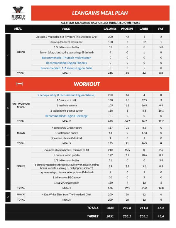 intermittent fasting meal plan example