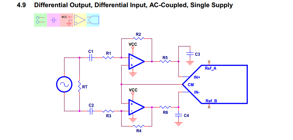 stm32f103cb adc buffer op-amp example
