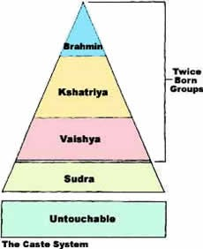 sub caste meaning in tamil example