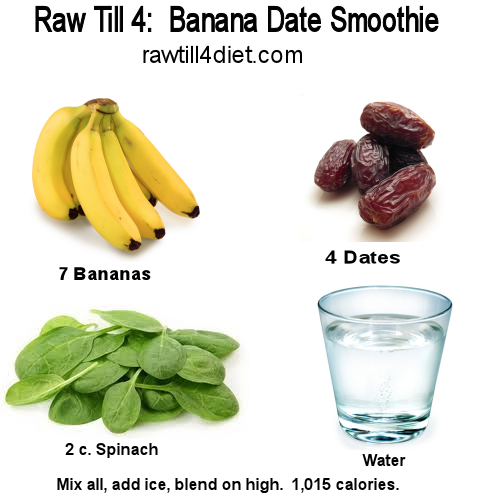 the banana diet is an example of what