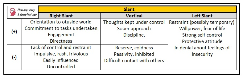 what is an example of slant